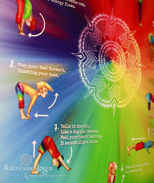 Rainbow Yogis Poster - Sun Salute - Surya Namaskara A - Close up 4