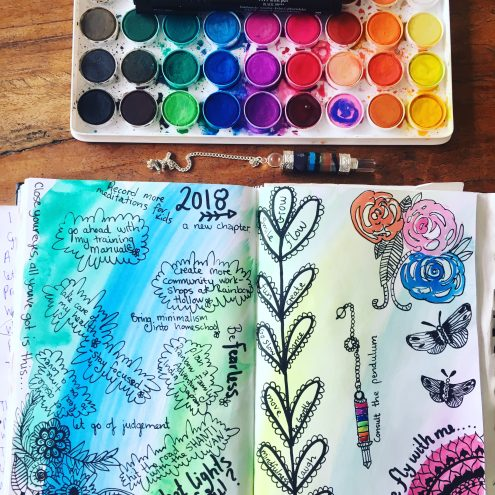 Writing Yourself Strong – Art Journalling